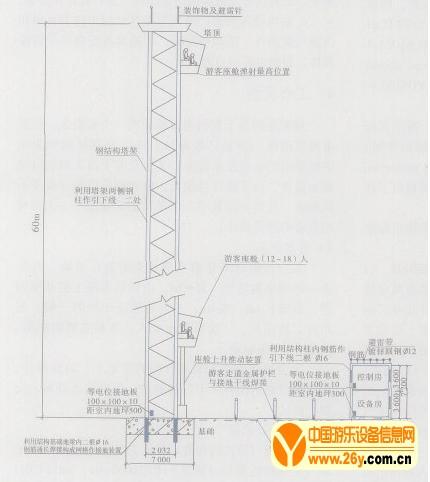 太空梭组合塔防雷图