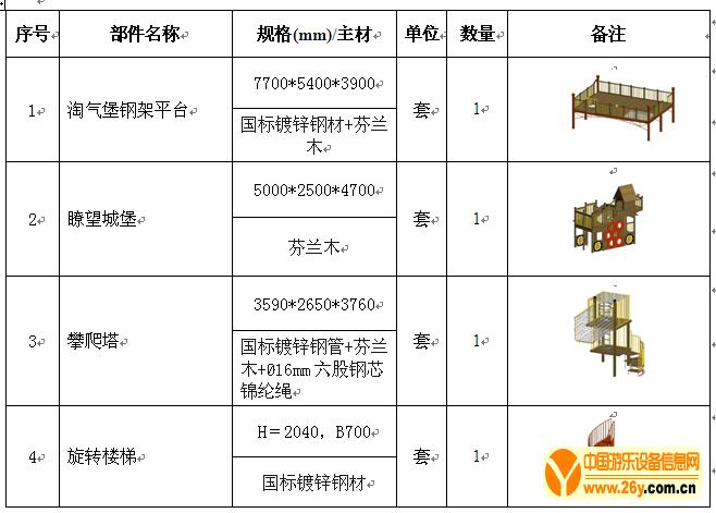 深圳南山蓓蕾幼儿园采购游乐设备清单