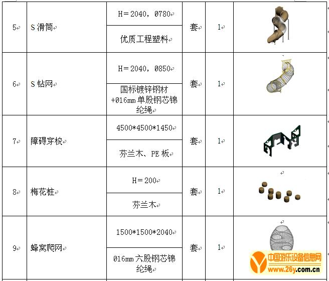 深圳南山蓓蕾幼儿园采购游乐设备清单2