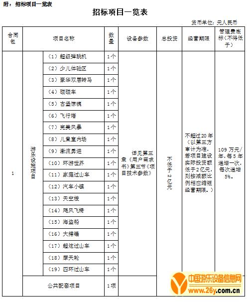 汕头市儿童公园游乐设施经营权招标项目(项目编号:PZH017D082)招标预公告