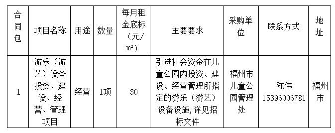福州市儿童公园管理处游乐(游艺)设备公开招标公告