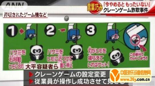 """日本当地的新闻报道还分析了夹娃娃机的""""改造""""过程图"""