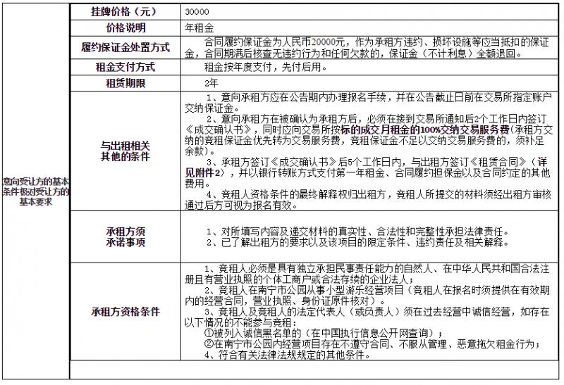 南宁市新秀公园儿童游乐项目场地公开招租